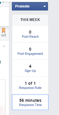 FB Response Time for Blog2